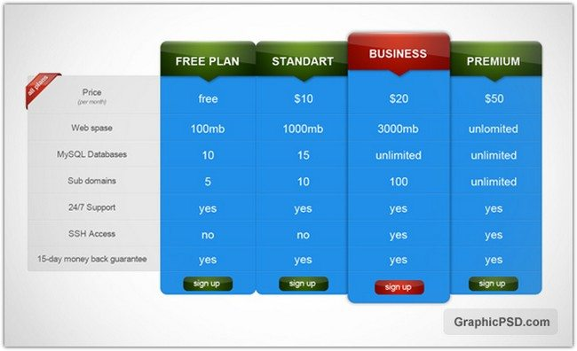 Pricing Table Layout PSD