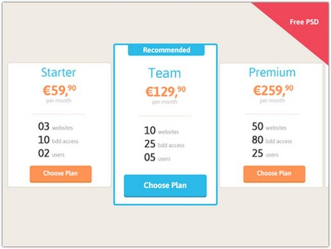 Pricing Table, Free PSD