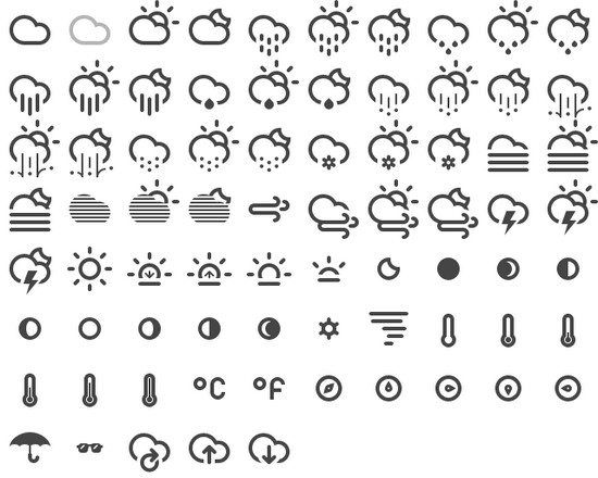 75 climatically categorised pictographs