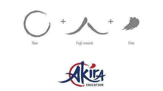 Branding Akira Education
