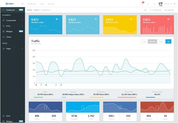 34+ Best Dashboard Bootstrap Website Templates 2018 ... Brio Web App Bootstrap Admin Template Dashboard Free Download on