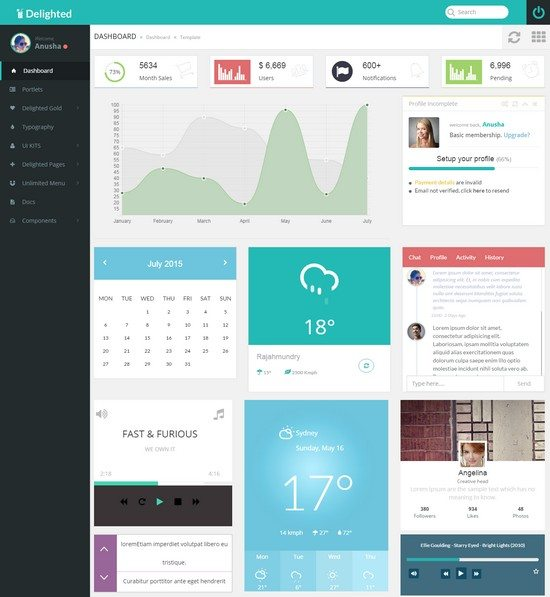 Delighted Flat Ajax Bootstrap 3 Dashboard