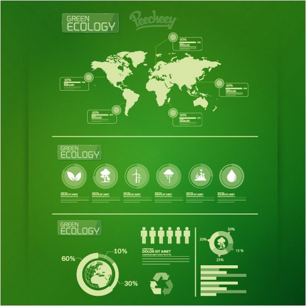 Ecology infographic Free Vector