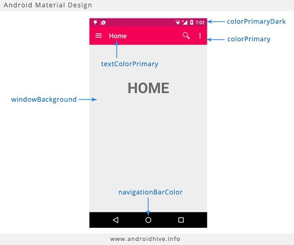 Getting-Started-with-Android-Material-Design