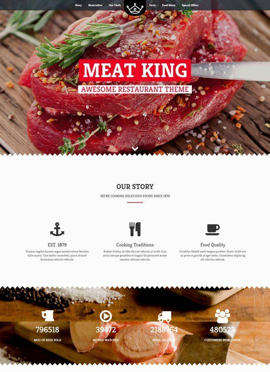 Meatking - A Restaurant Website Design Template