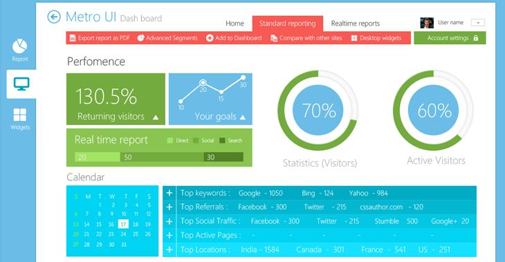 Metro Style Dashboard UI Kit PSD