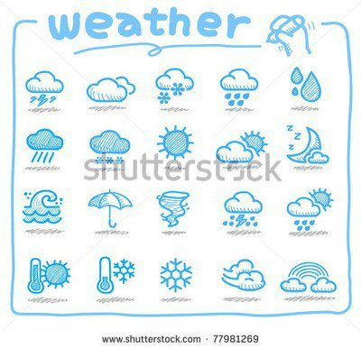 Pure series Hand drawn weather icons