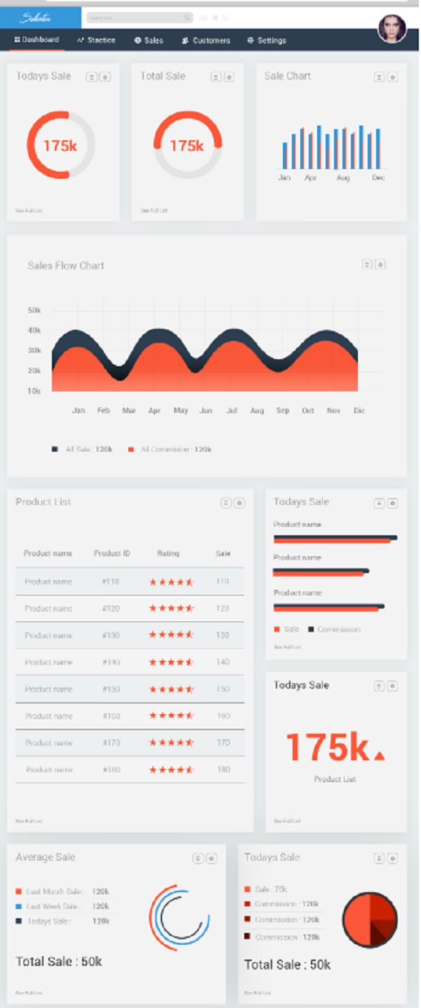 Sellestica Admin Dashboard PSD Template Free