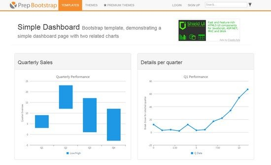 Simple Dashboard Bootstrap template