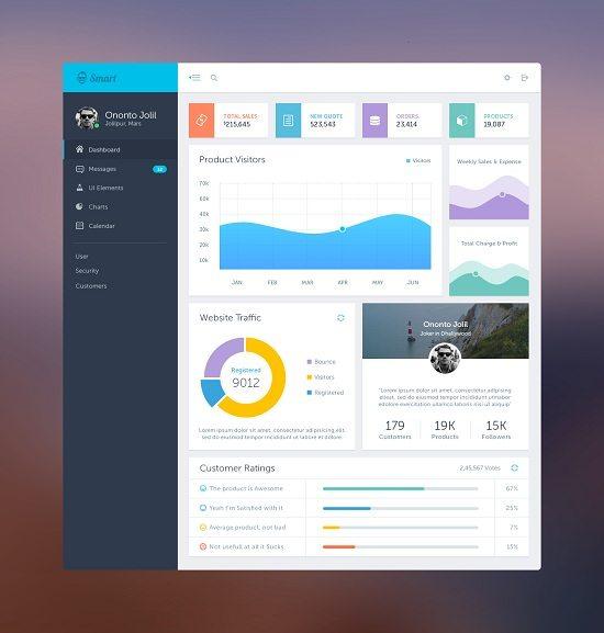 Smart Admin Dashboard