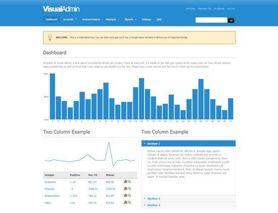 Visual Admin