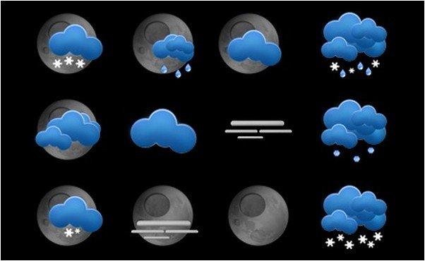 Weezle - Weather Icons