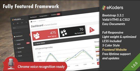 eKoders - Admin Template + Frontend