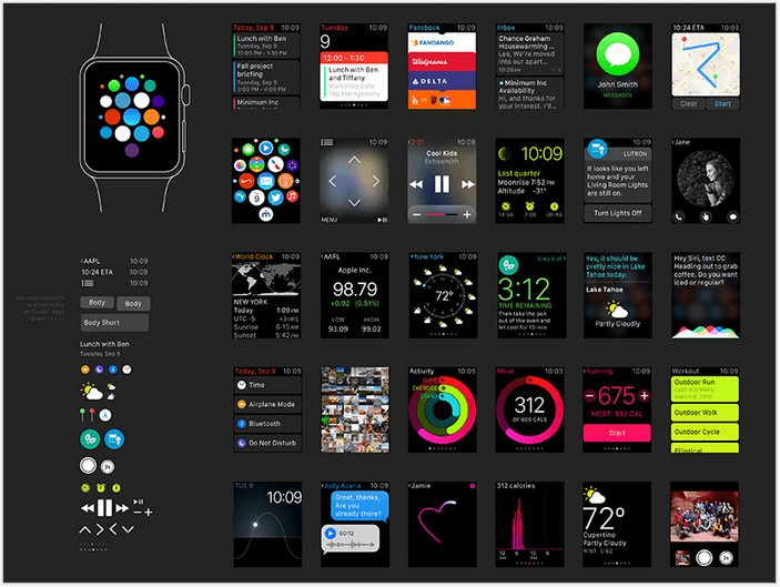 Apple Watch UI Kit Sketch Resource