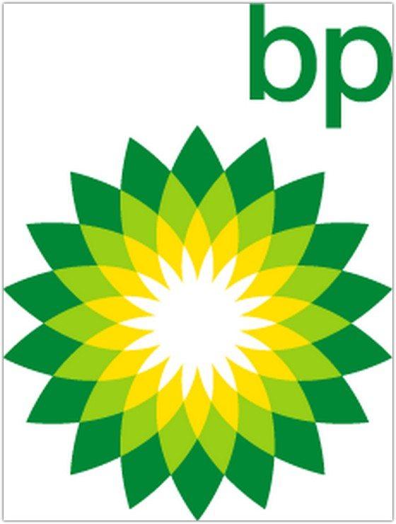 BP (2000) Logo