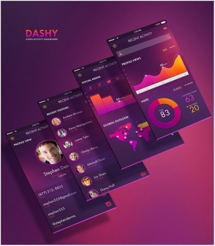 DASHY – Dashboard UI Design (Free PSD Download)