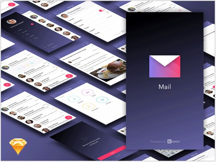 Free Mail App Ui Kit