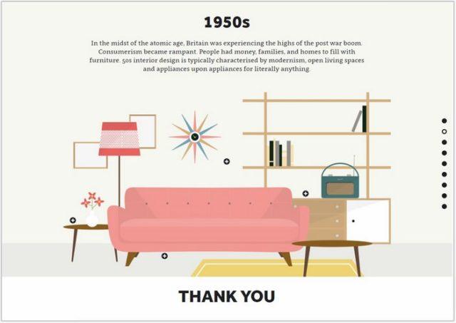 Interior DesignHistory