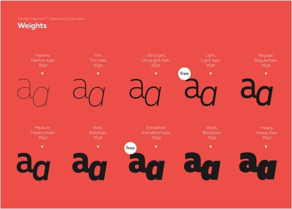 Muller Narrow Font