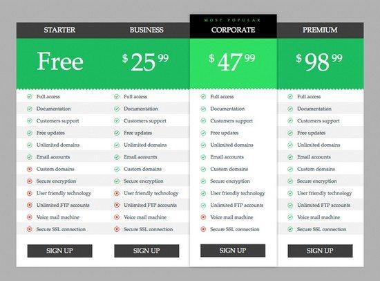 Price Comparison Tables