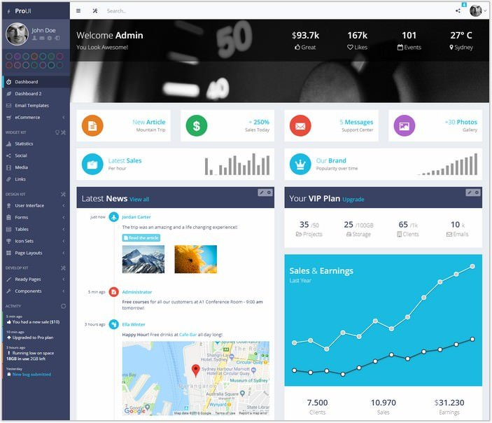 ProUI – Responsive Bootstrap Admin Template