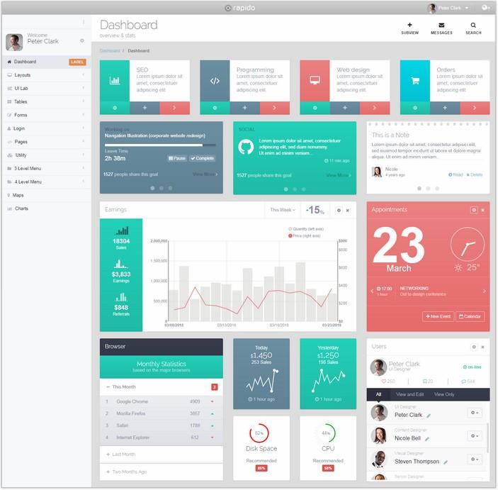 Rapido – Responsive Admin Dashboard Theme