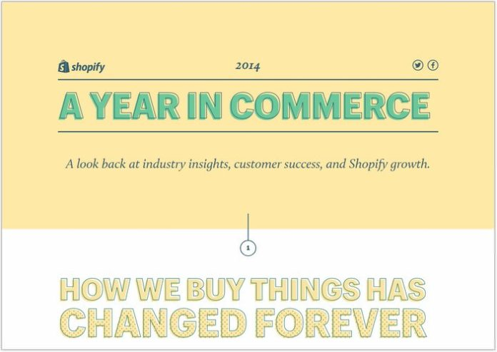 Shopify Year Review- Single Page Examples