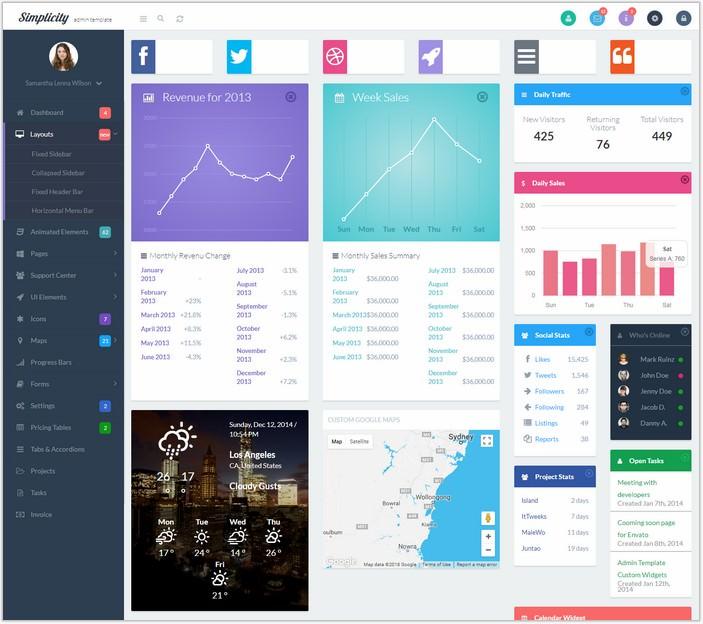 Simplicity – Responsive Massive Admin Pack