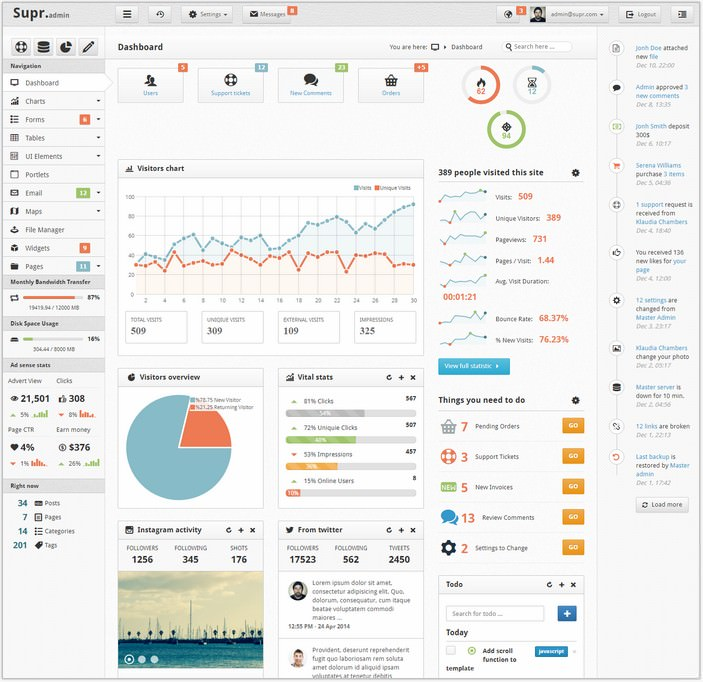 Supr – Responsive Dashboard Admin Template