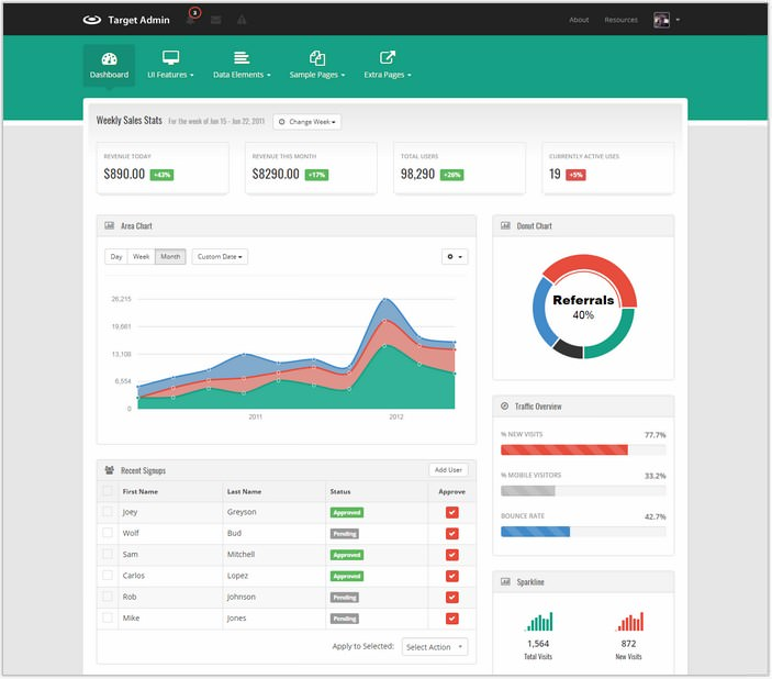 Target – Responsive Bootstrap 3 Admin Template