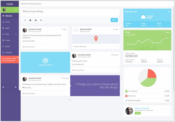 70+ Best Responsive Admin & Dashboard Templates 2018