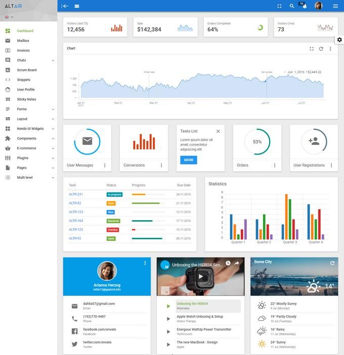 Altair Admin Material Design UIkit Template