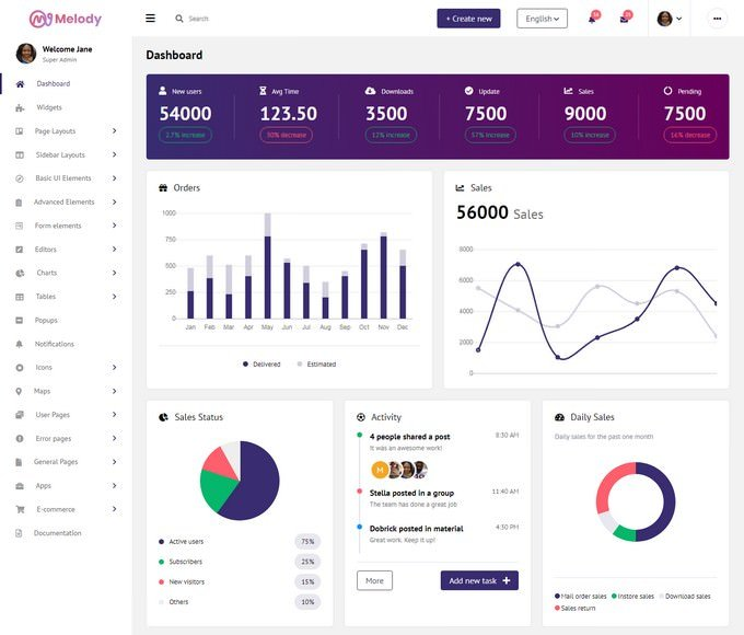 Melody Bootstrap Admin Dashboard Template