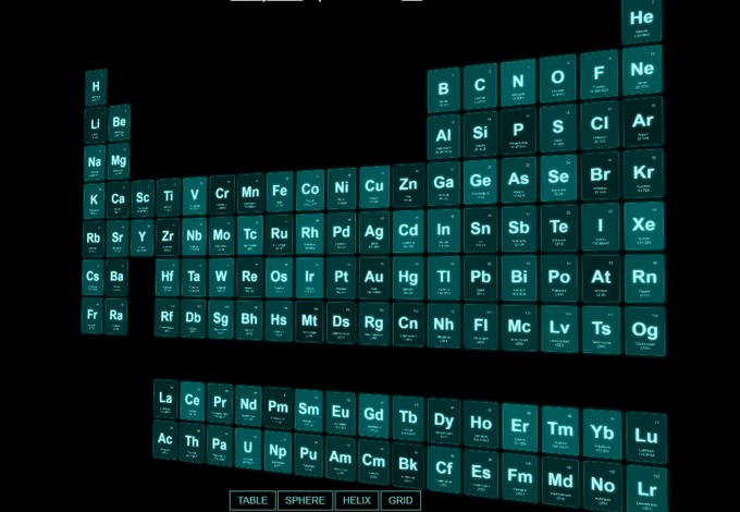 Three.js Css3d – Periodic Table