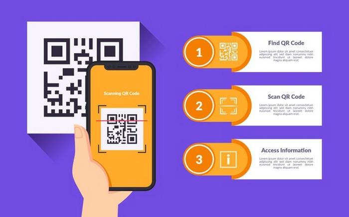 QR Code Scan Steps Smartphone