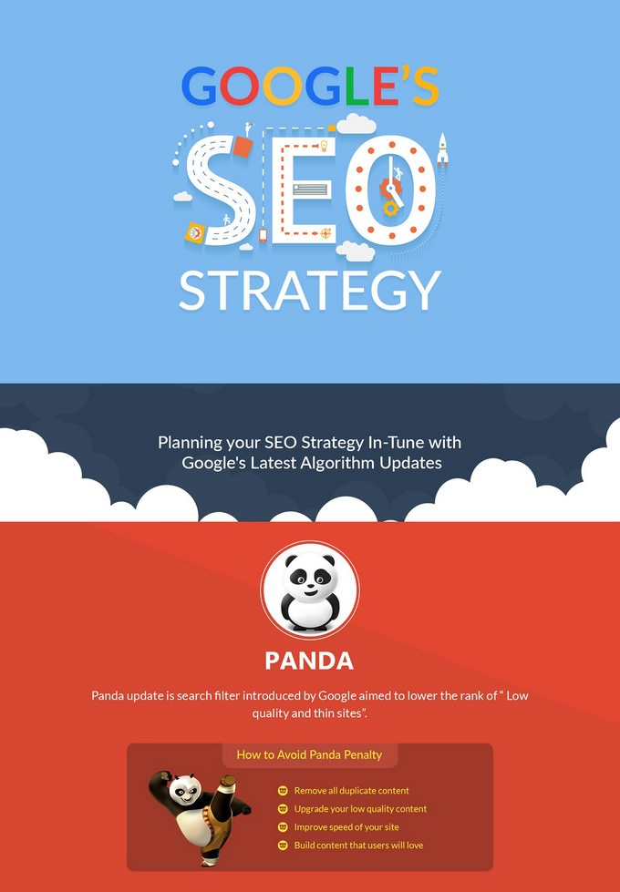 Google's SEO Strategy Flyer