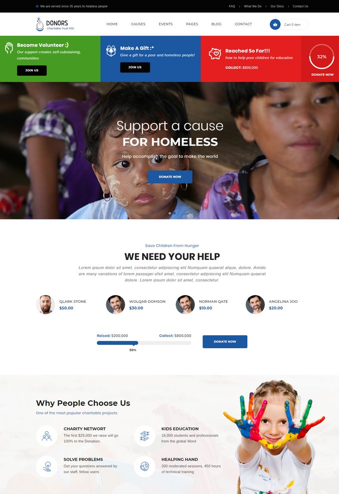 Donors - Multipurpose Non-profit Bootstrap 3 HTML Template