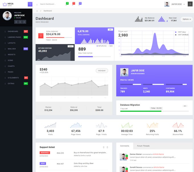 Mega - Bootstrap Admin Web App with AngularJs Powered