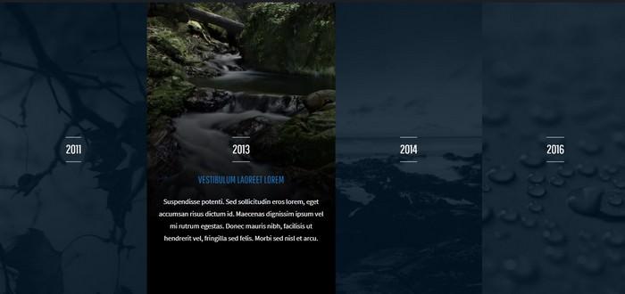 4 Panel Timeline CSS