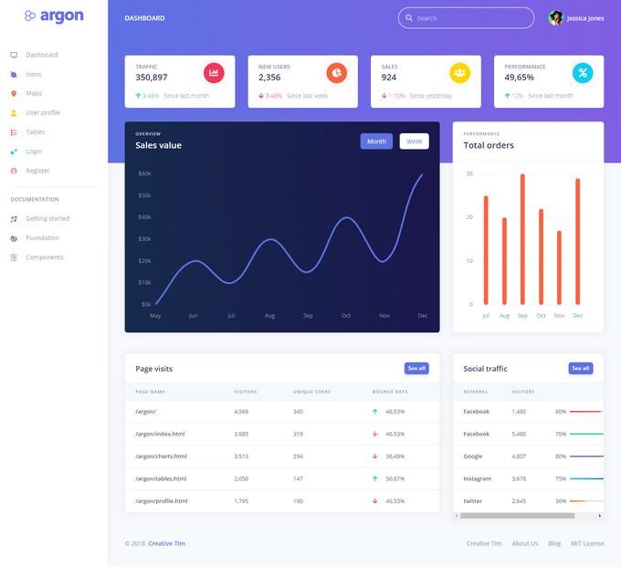 Argon Dashboard Bootstrap