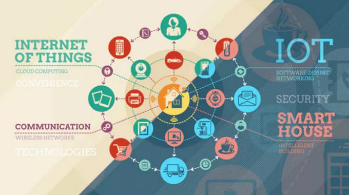 Internet Of Things And Smart Home Infographics # 2