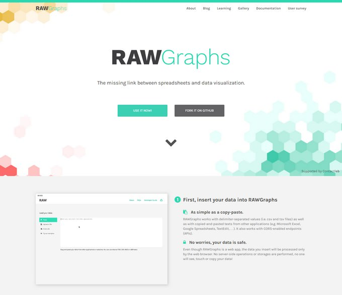 RAW Graphs
