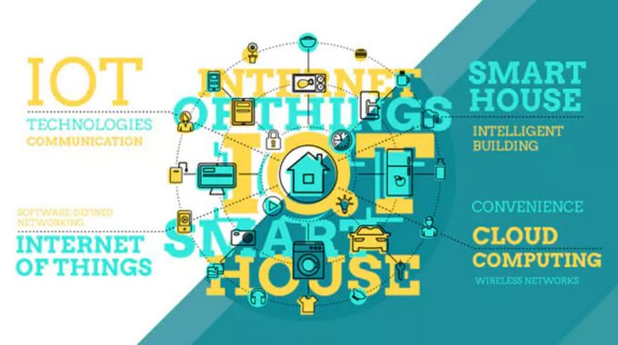 Smart Home Infographics And Internet Of Things