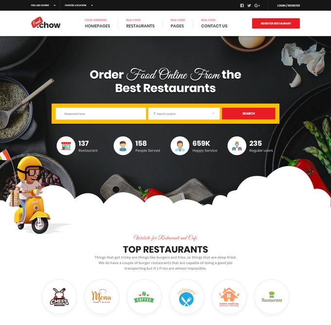 A Food Ordering or Hotel Directory HTML Template