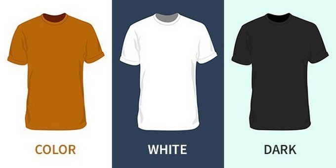 Blank T-Shirt Mockup Template