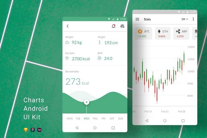 Charts Android UI Kit