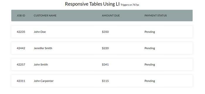 Responsive Tables using LI