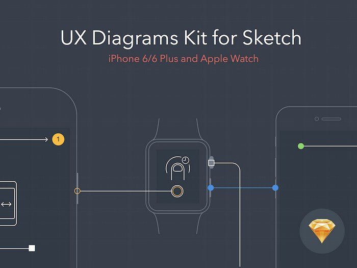 UX Diagrams Kit for Apple Watch