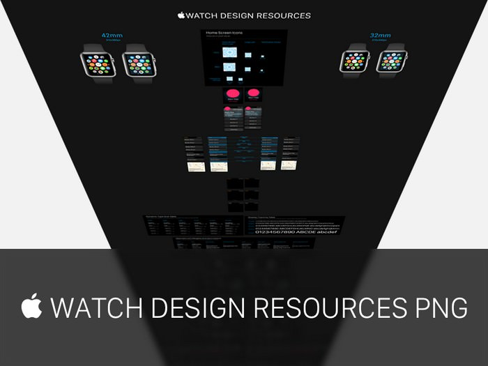 Watch Design Resources