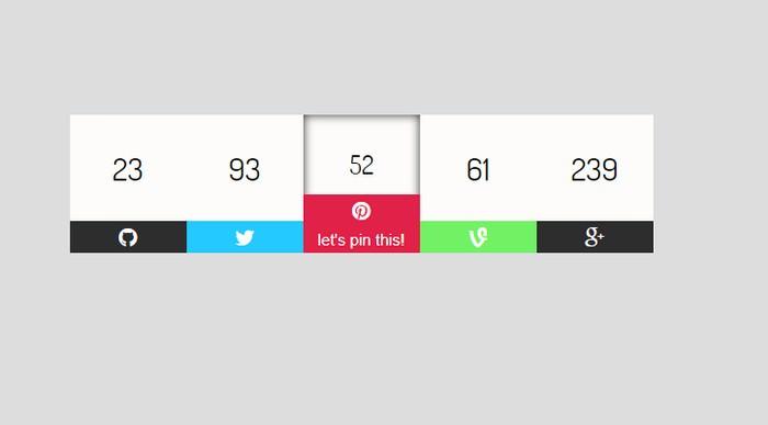 NeatNait social share buttons